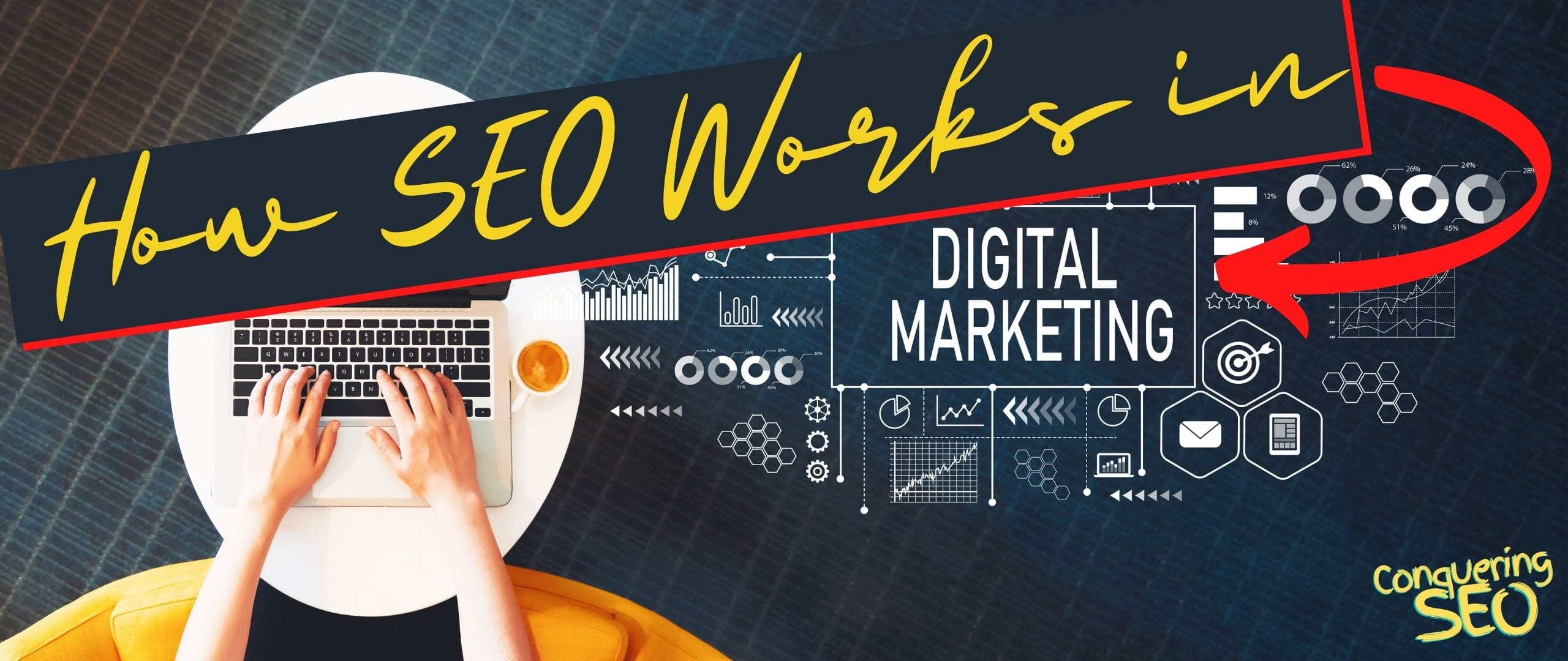 picture of How SEO Works in Digital Marketing banner